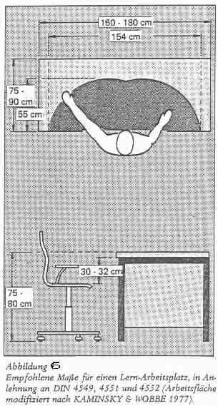 innerhalb der arbeitspsychologie wird ein kompliziertes wirkgef ge aus lufttemperatur. Black Bedroom Furniture Sets. Home Design Ideas
